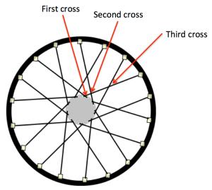 Wheel9
